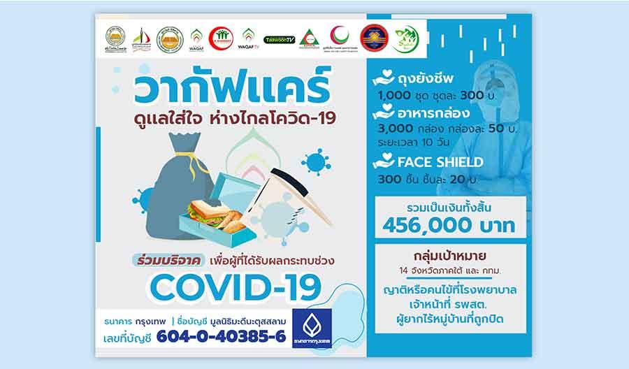 รายงานยอดบริจาค WAQAF Care 2020 | COVID-19